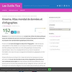 Knoema. Atlas mondial de données et d'infographies