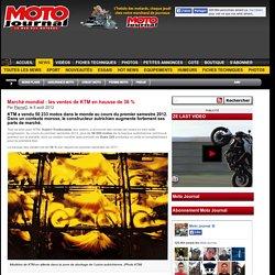 Moto Journal : actu moto, essais, sport et nouveautés motos 7j/7