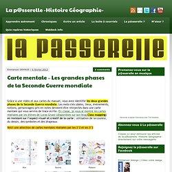 La p@sserelle -Histoire Géographie-Carte mentale - Les grandes phases de la Seconde Guerre mondiale - La p@sserelle -Histoire Géographie-