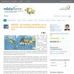 UNESCO : les données mondiales sur le cycle de l'eau accessibles en quelques clics
