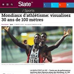 Mondiaux d'athlétisme: visualisez 30 ans de 100 mètres