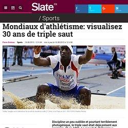 Mondiaux d'athlétisme: visualisez 30 ans de triple saut