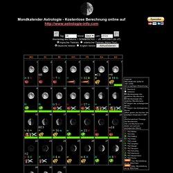 Mondkalender Astrologie - Kostenlose Berechnung online