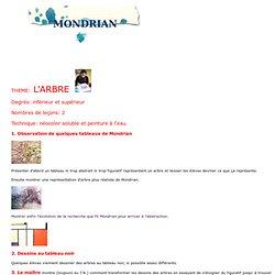 Mondrian ARBRE LECONS DE DESSIN ECOLE PRIMAIRE RUFFIEUX