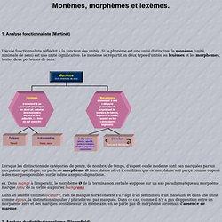 monèmes, morphèmes, lexèmes.