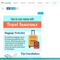How to save money through travel insurance?
