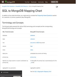SQL to Mongo Mapping Chart