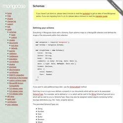 Mongoose Schemas v4.6.3