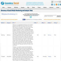 Social media monitoring tools to help our clients generate leads online.