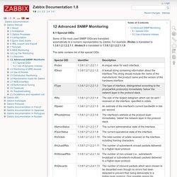 12 Advanced SNMP Monitoring [Zabbix Documentation 1.8]