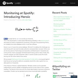 Monitoring at Spotify: Introducing Heroic
