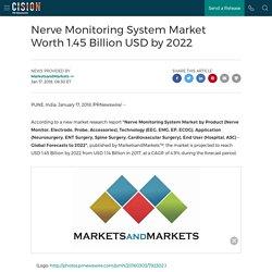 Nerve Monitoring System Market Worth 1.45 Billion USD by 2022