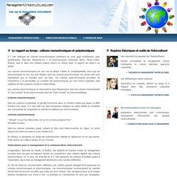 Monochronie & polychronie : différences de rapport au temps selon les culture