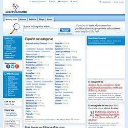 Tesis, Documentos, Publicaciones y Recursos Educativos.