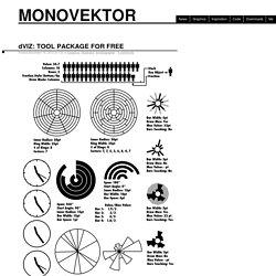 monovektor