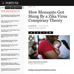 How Monsanto Got Falsely Blamed for Zika Virus