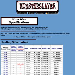 Silver Wire Specifications