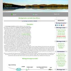 Montage buldo mer/eau douce pour la pêche au bar/truite