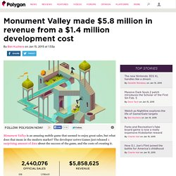 Monument Valley made $5.8 million in revenue from a $1.4 million development cost