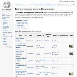 Liste des monuments de la Rome antique