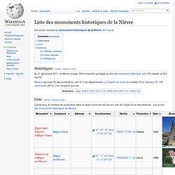 Liste des monuments historiques de la Nièvre
