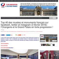 Top 40 des musées et monuments français sur facebook, twitter et instagram (3 février 2016): l'Orangerie et le Grand Palais en forte progression !