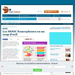 Les MOOC francophones en un coup d'oeil