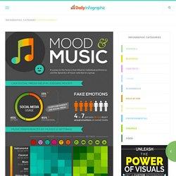 Mood & Music