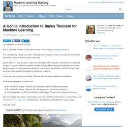 A Gentle Introduction to Bayes Theorem for Machine Learning