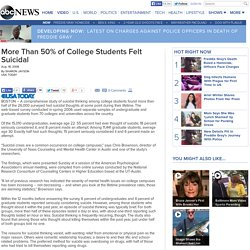 More Than 50% of College Students Felt Suicidal