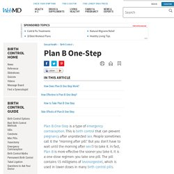 Plan B (Morning-After Pill): Effectiveness and Side Effects