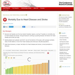 Mortality Due to Heart Disease and Stroke - Health Provincial Ranking - How Canada Performs