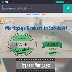 Online mortgage brokers and lenders in San Jose