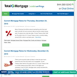 Mortgage Rates & Trends: Mortgage Blog from Total Mortgage