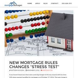 New Mortgage Rules Stress Test