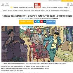 """""""Blake et Mortimer"""": pour s'y retrouver dans la chronologie"""