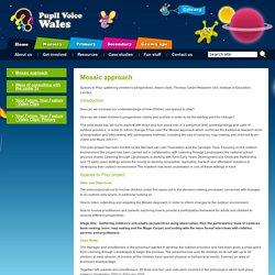 Mosaic approach - Pupil Voice Wales