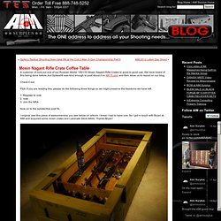 Mosin Nagant Rifle Crate Coffee Table « AIM