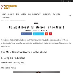 40 Most Beautiful Women in the World in 2021