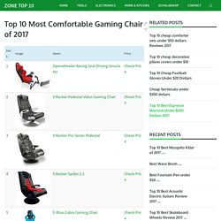Top 10 Most Comfortable Gaming Chair of 2017 - Zone Top 10