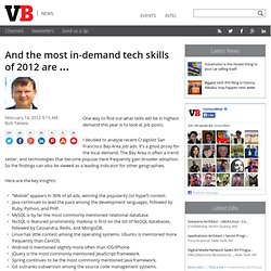 And the most in-demand tech skills of 2012 are …