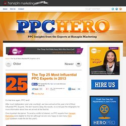 The Top 25 Most Influential PPC Experts 2013