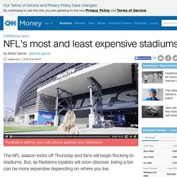 NFL's most and least expensive stadiums - Sep. 7, 2016