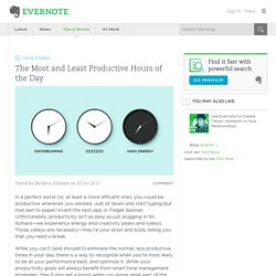 The Most and Least Productive Hours in a Day