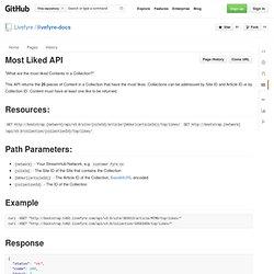 Most Liked API · Livefyre/livefyre-docs Wiki