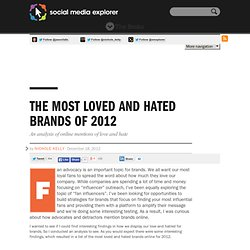 The Most Loved and Hated Brands of 2012
