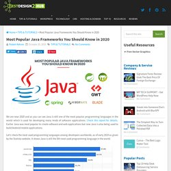 Most Popular Java Frameworks You Should Know in 2020