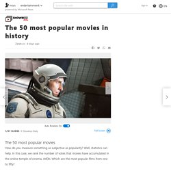The 50 most popular movies in history