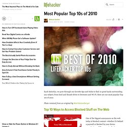 Most Popular Top 10s of 2010