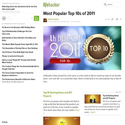 Most Popular Top 10s of 2011